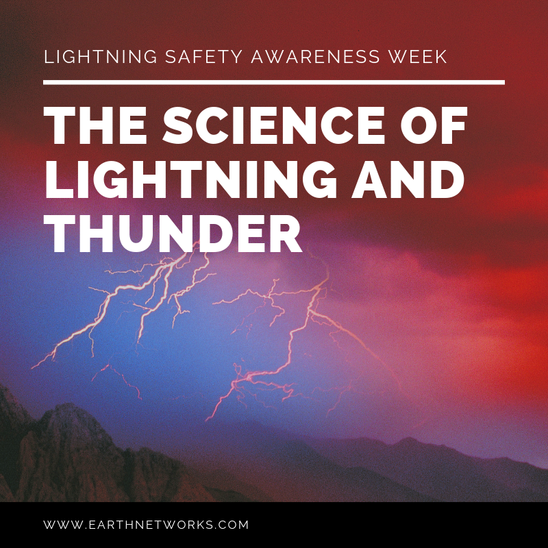 "Title image: ""THE SCIENCE OF LIGHTNING AND THUNDER"""