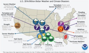 business resiliency webinar will go over the billion dollar weather disasters of 2017