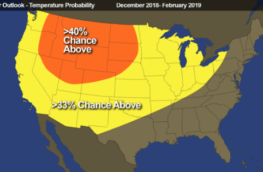 Witner Outlook temperature probability for December 2018 to February 2019