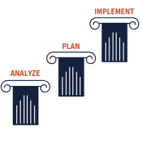 The 3 pillars of an effective weather safety policy: Analyze, Plan, Implement