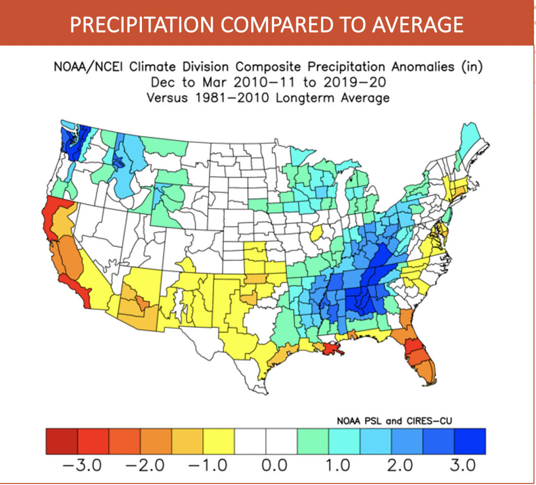 Decadal trends precipitation department