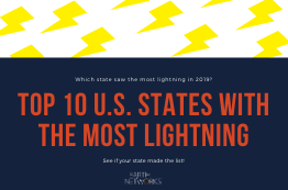 Which states have the most lightning?