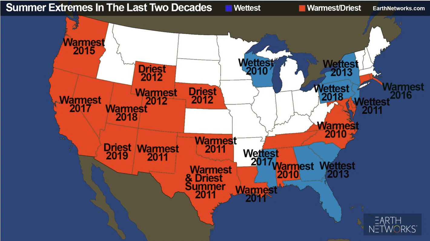 Two decades of summer extremes: Record warm, record dry, and record wet summers