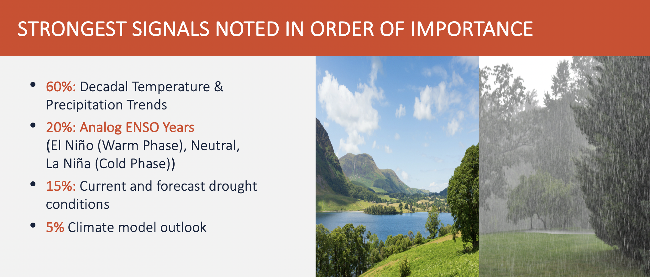 STRONGEST SIGNALS NOTED IN ORDER OF IMPORTANCE for the summer outlook webinar 2020