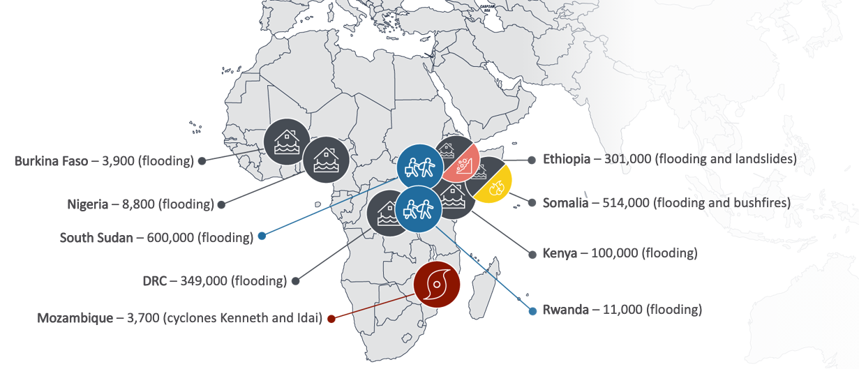 A map showing the sub-saharan africa weather disasters during the first half of 2020
